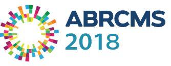 ABCMS 2018 Logo Image