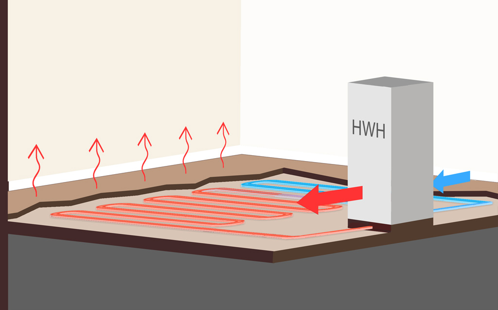 Radiant heating and cooling eliminates harsh air blowing from vents, which improves both indoor air quality and energy performance, while creating more comfortable temperature control for sensitive seniors. Courtesy of OZ Architecture
