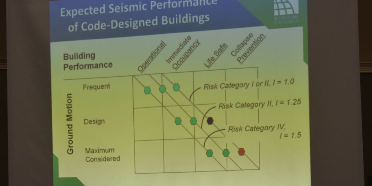 The International Code Council and California Building Officials host important roundtable with leading seismic experts