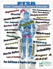 My Illness_PTSD_005