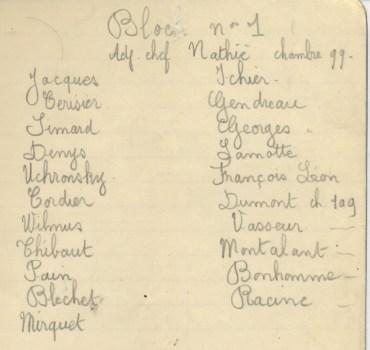 composition du Bloc des prisonniers n°1 au stalag