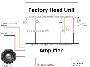 head unit wire question | PriusChat
