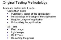 Essence of the methodology applied
