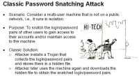 Classic scenario of password snatching