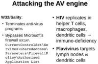 Some viruses attack the defenses proper