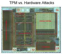Hardware attack countermeasures