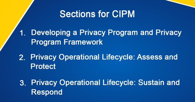Image describing sections of certification study group CIPM