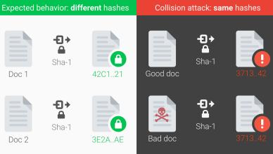 SHA-1 Collision illustration hash