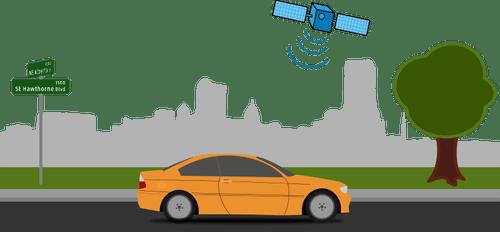 GPSと調査