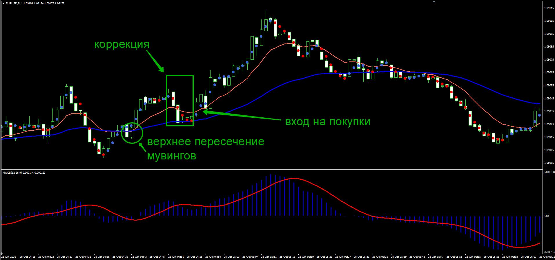 "Strategija ""Stochastiška GBP / JPY"": minimali rizika su apčiuopiamu pelnu - dailywtf.lt"