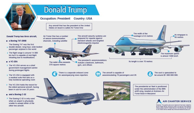 Donald-Trump-private-jet-infographic-air-charter-service_tcm61-40881