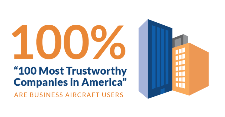 100-percent-most-trustworthy