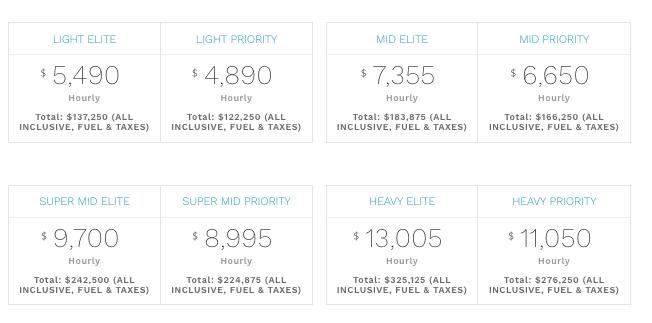 PJS jet card pricing begins at $4,890 per hour