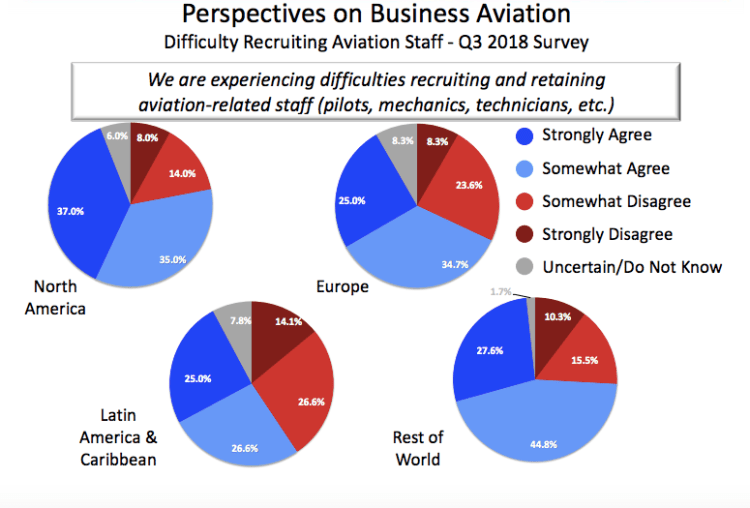 Pilot Shortage Hits Business Aviation.png