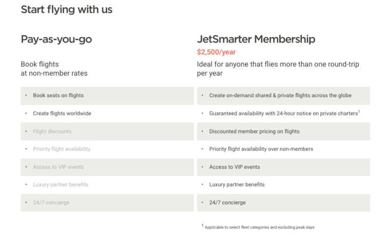JetSmarter membership pricing is now $2,500