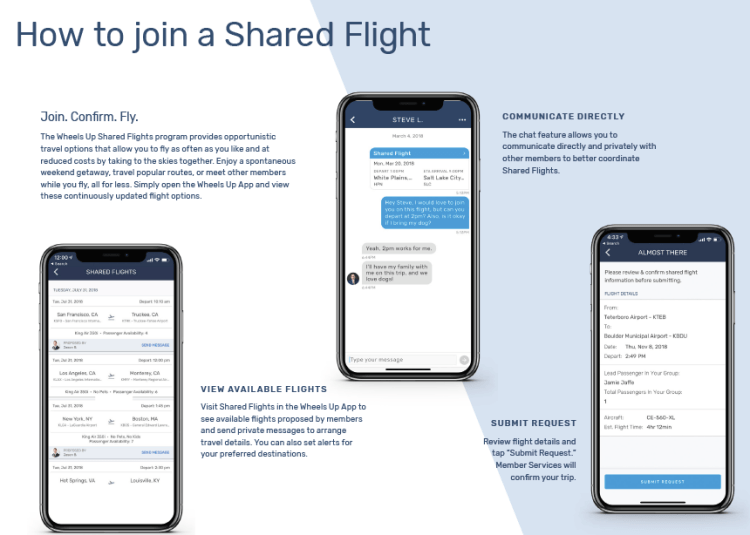 Wheels Up Connect enables members to shares flights and reduce costs