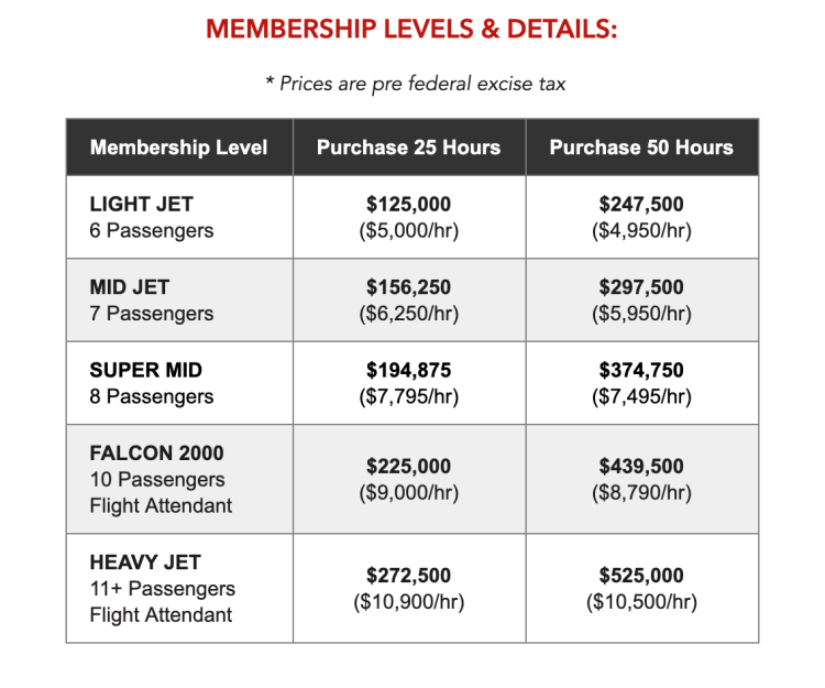 jet card pricing