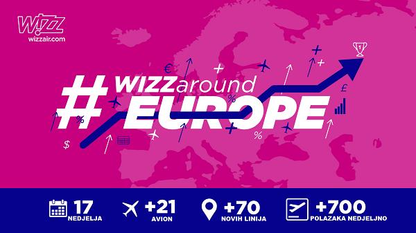 Wizz Air Započinje Najveći Proces širenja Poslovanja