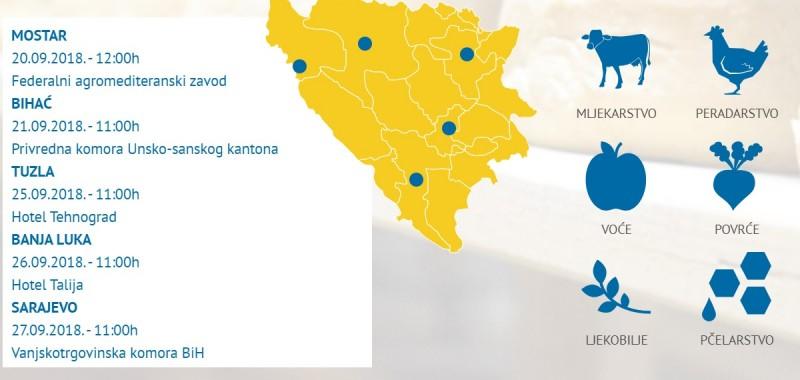 USAID/Sweden FARMA II Organizuje Info Sesije širom BiH