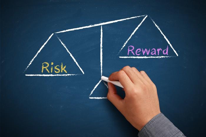 RIZICI U POSLOVANJU – Pokazatelji U Funkciji Procjene Rizika