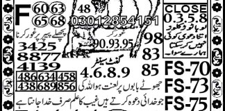 Rs. 1500 Prize bond Guess Papers 15 February, 2018 Held Karachi (5)
