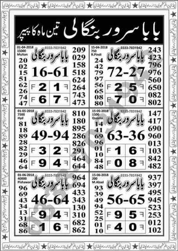 Baba Sarwar Bangali 200 Guess Papers