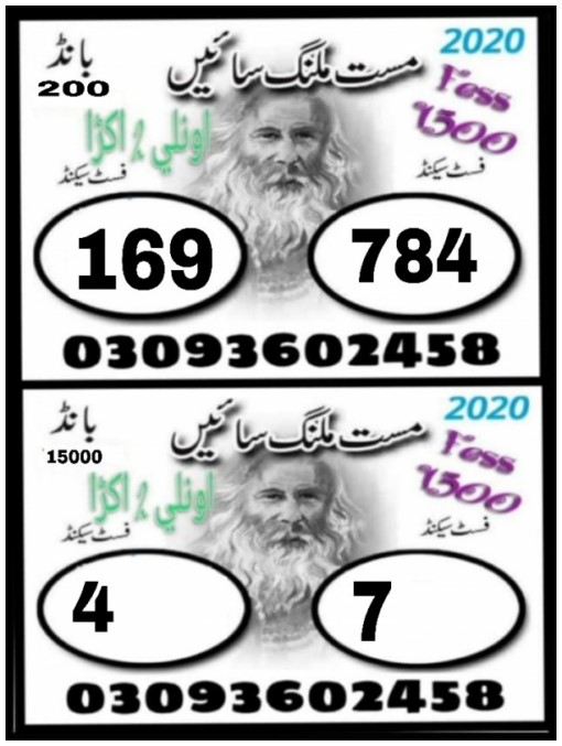 Latest 15000 Prize bond Guess Papers 2020 (8)