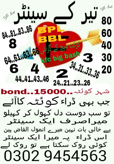 Teer ke Center 15000 Guess papers, prize bond guess papers (3)
