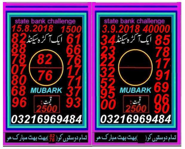 MUbarak Free Akra 40000 prize bond guess papers