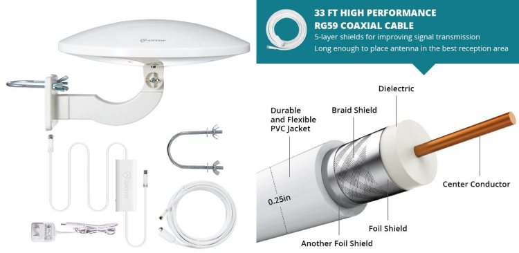 Best Omnidirectional Outdoor HDTV Antenna Review