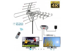 Esky HDTV Outdoor Antenna Review