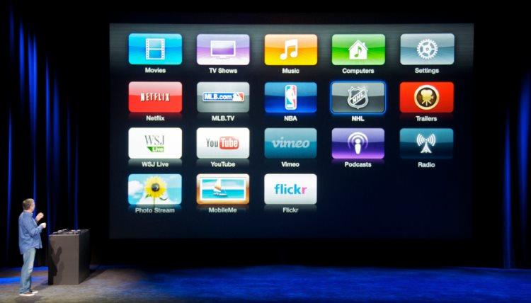 Best IPTV Box buying guide