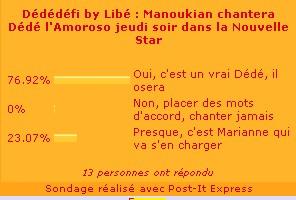 Sondage Nouvelle Star