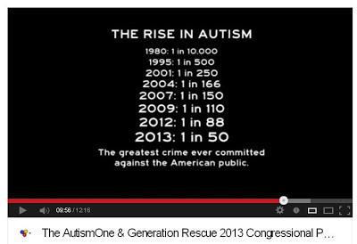 Autism rates