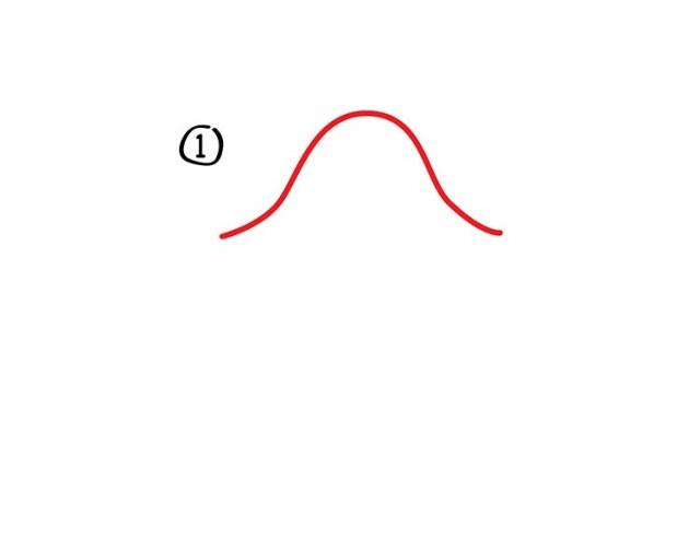02. Как нарисовать лису в мультяшном стиле