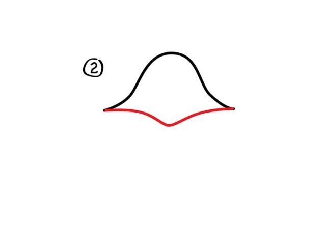 03. Как нарисовать лису в мультяшном стиле