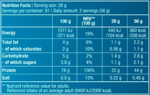 Biotech-USA-Pure-Whey-facts