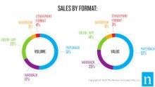 Nielsen Books & Consumers report