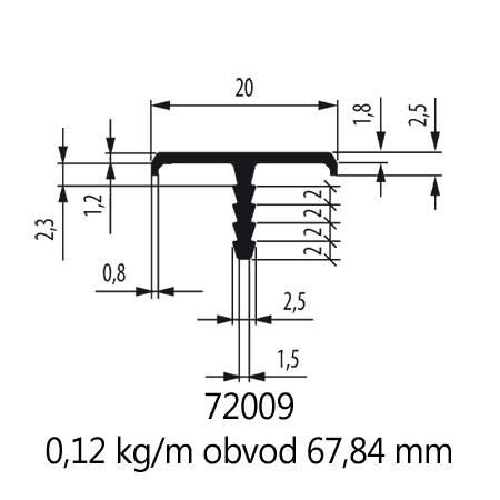 profil 72009