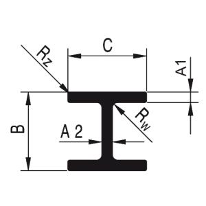 hliníkové profily I