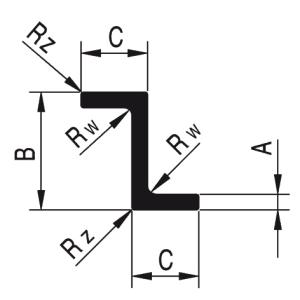 hliníkové profily Z