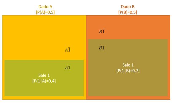 Parcial de Probabilidad y Estadística Resuelto [UTN-FRBA-Parte A – 28-09-2016] versión 2