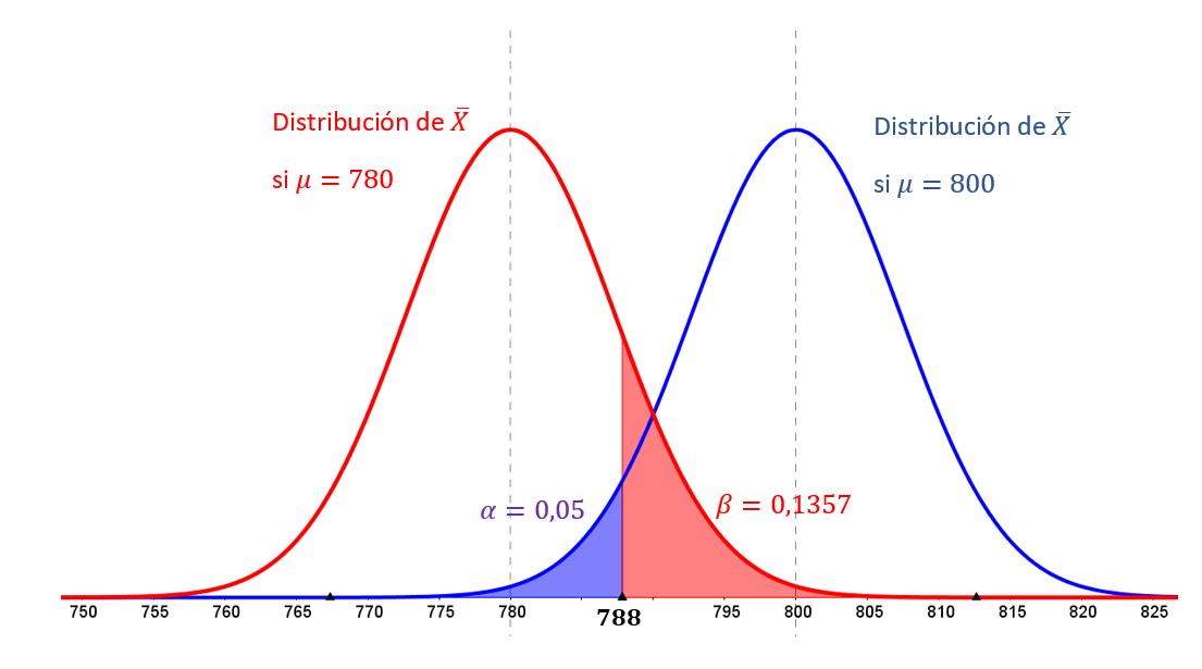 parcial 2 de probabilidad y estadistica resuelto - 3