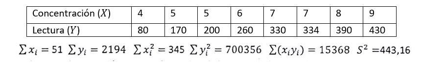 parcial 2 de probabilidad y estadistica resuelto - 4