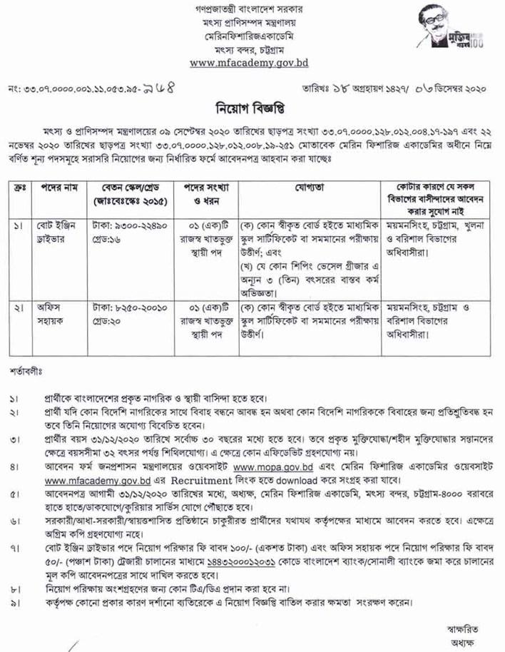 Ministry Of Fisheries And Livestock Job Circular