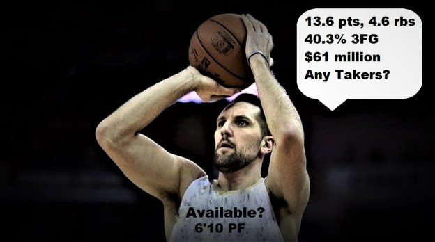 NBA Houston Rockets Ryan Anderson