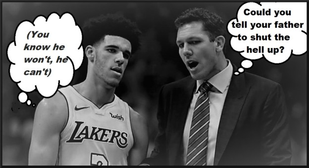 NBA Lakers Lonzo Ball
