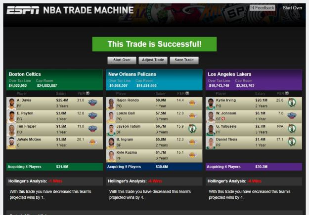 NBA Celtics Pelicans Lakers