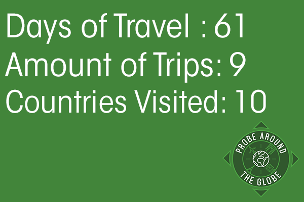 2017 end of the year travel round up with a summary of my travels of 2017 and travel blogging progress on Probe around the Globe.