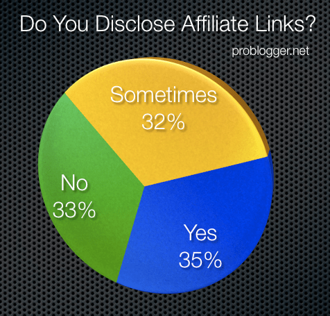 Disclose-Affiliate-Links